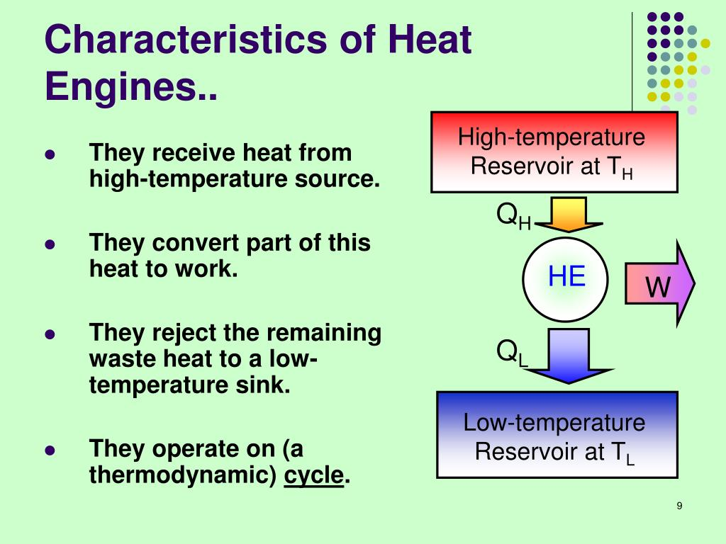 Characteristics of Heat Engines..