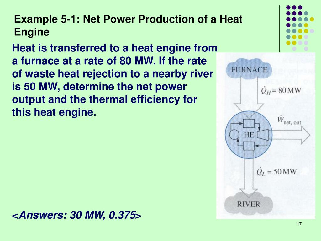 Example 5-1: Net Power Production of a Heat Engine