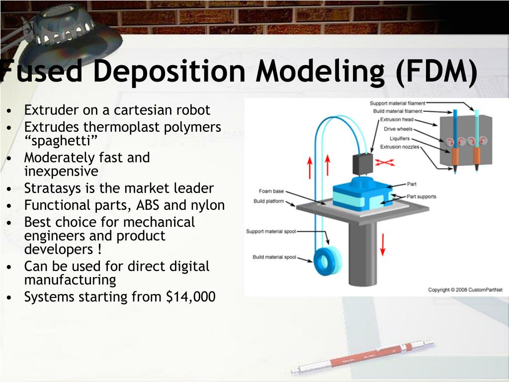 Fused Deposition Modeling Aerospace : Ppt advanced manufacturing choices powerpoint