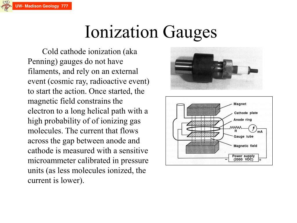 UW- Madison Geology  777