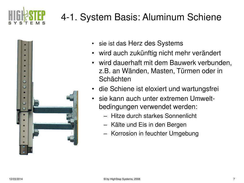 4-1. System Basis: Aluminum Schiene