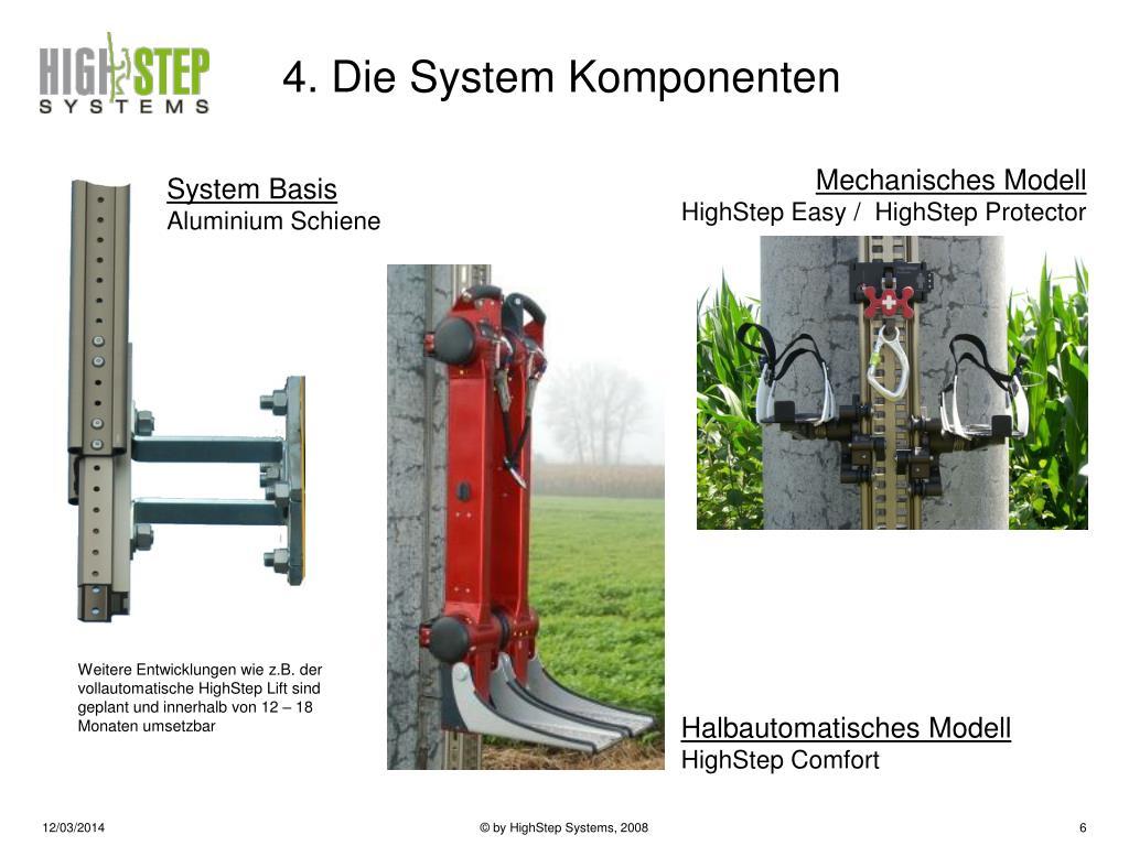 4. Die System Komponenten