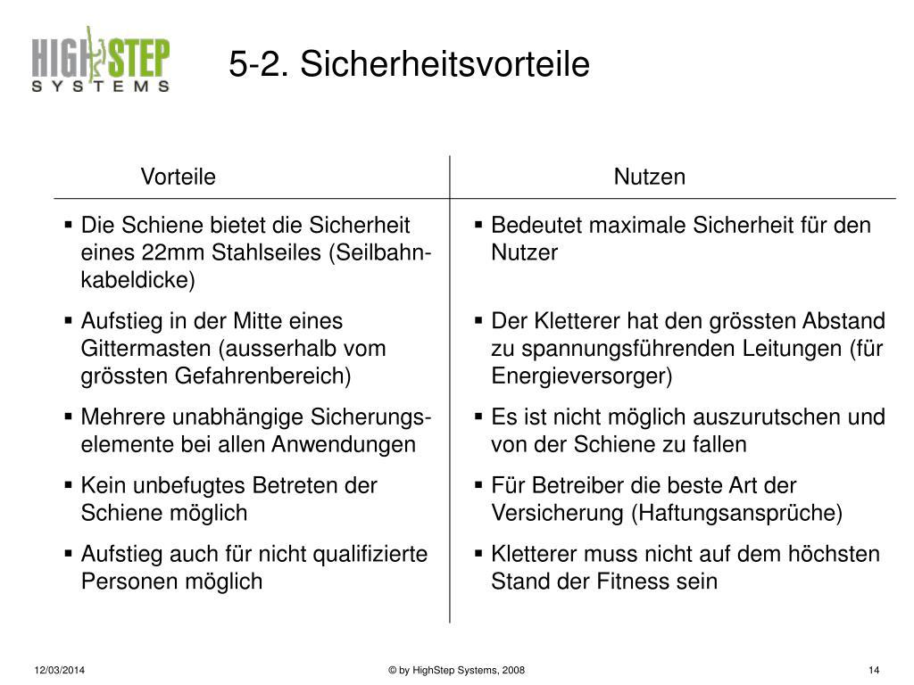 5-2. Sicherheitsvorteile