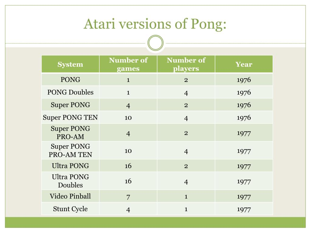 Atari versions of Pong: