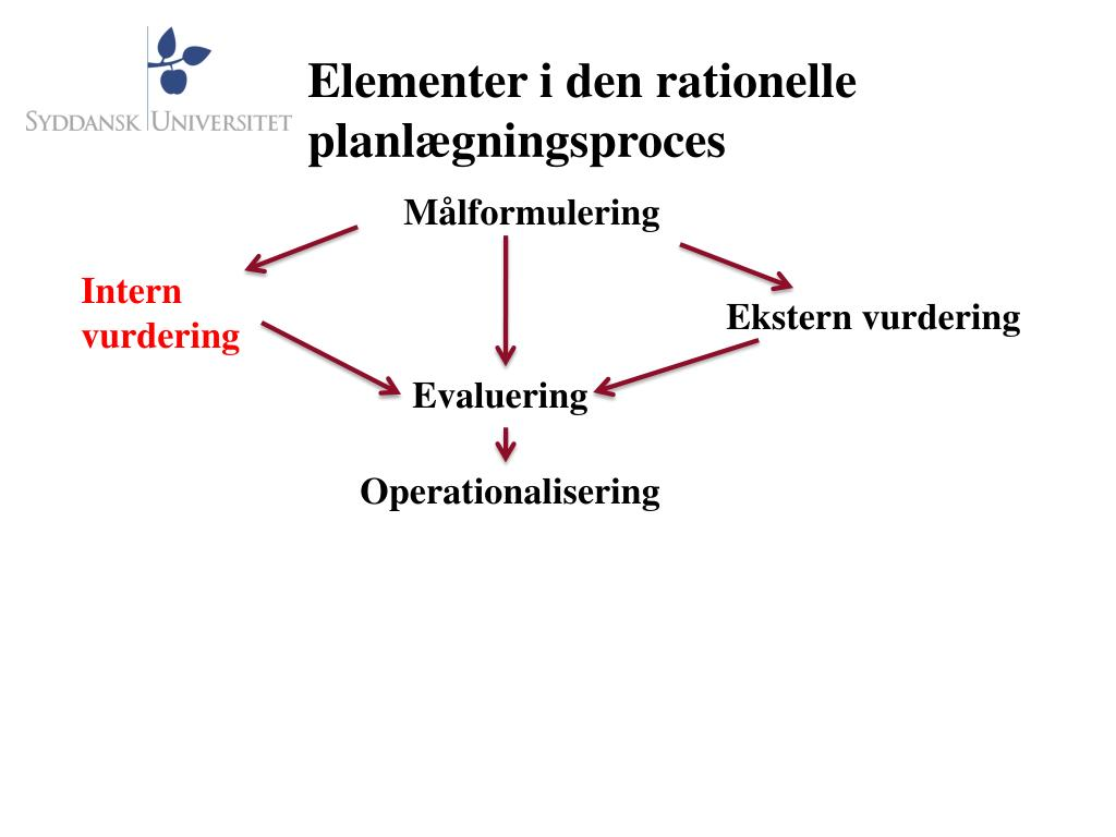 Elementer i den rationelle planlægningsproces