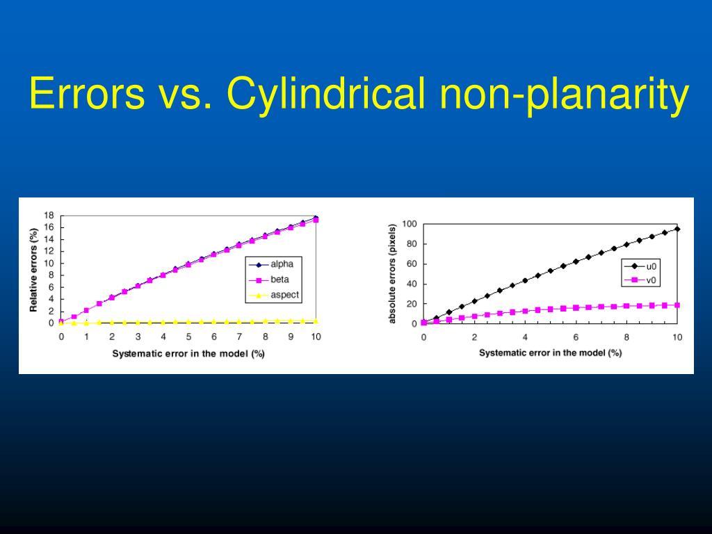 Errors vs. Cylindrical non-planarity