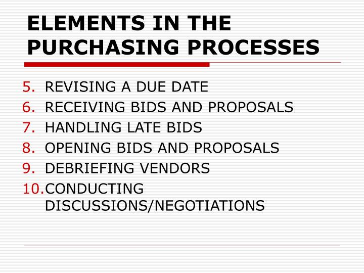 Elements in the purchasing processes3