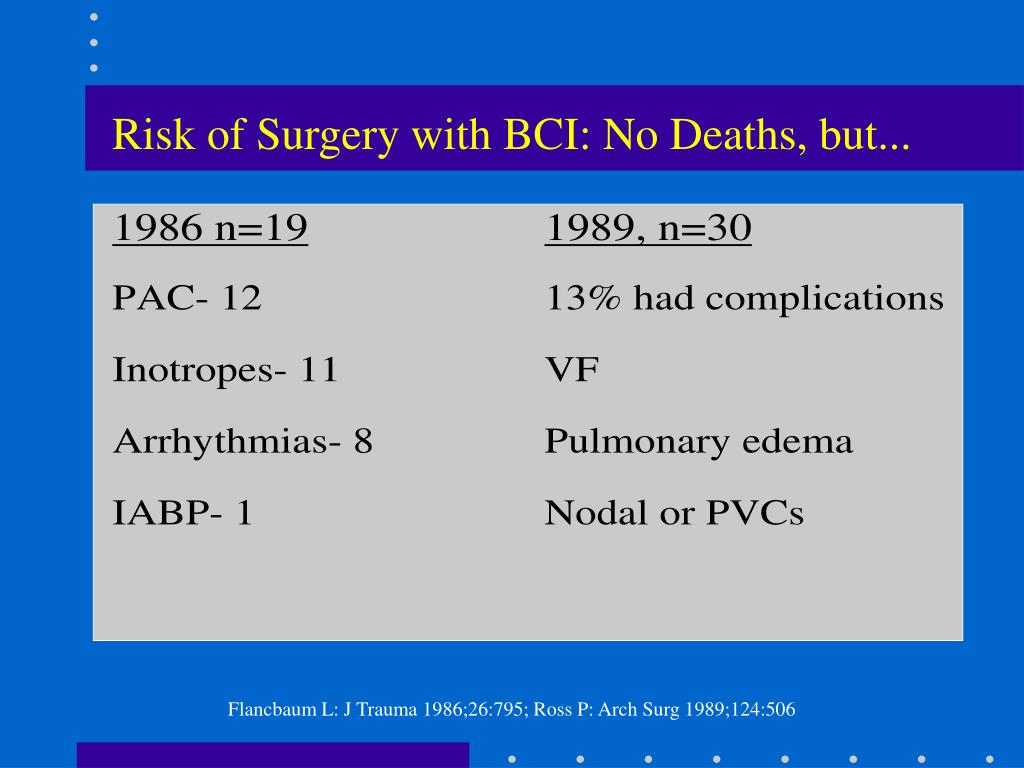 Risk of Surgery with BCI: No Deaths, but...