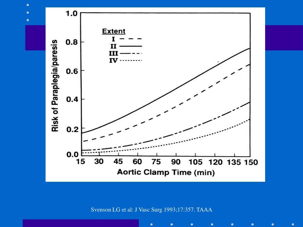 Svenson LG et al: J Vasc Surg 1993;17:357. TAAA