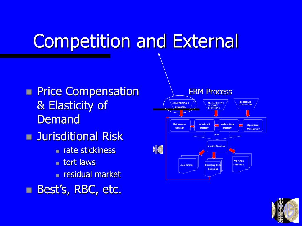 Competition and External