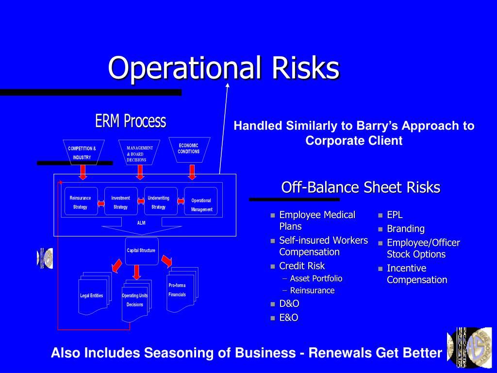 Operational Risks