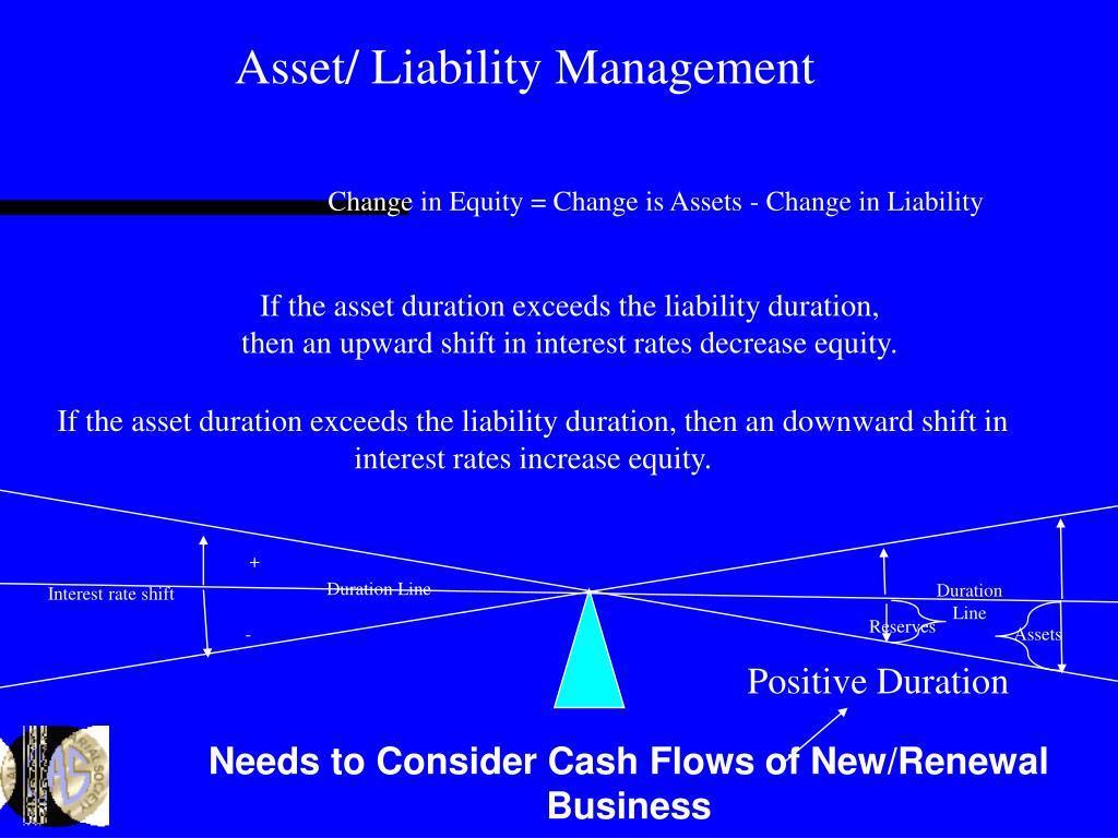 Asset/ Liability Management