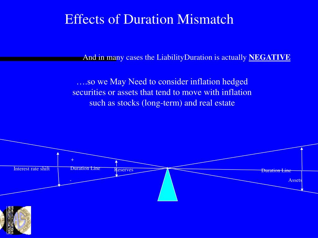 Effects of Duration Mismatch
