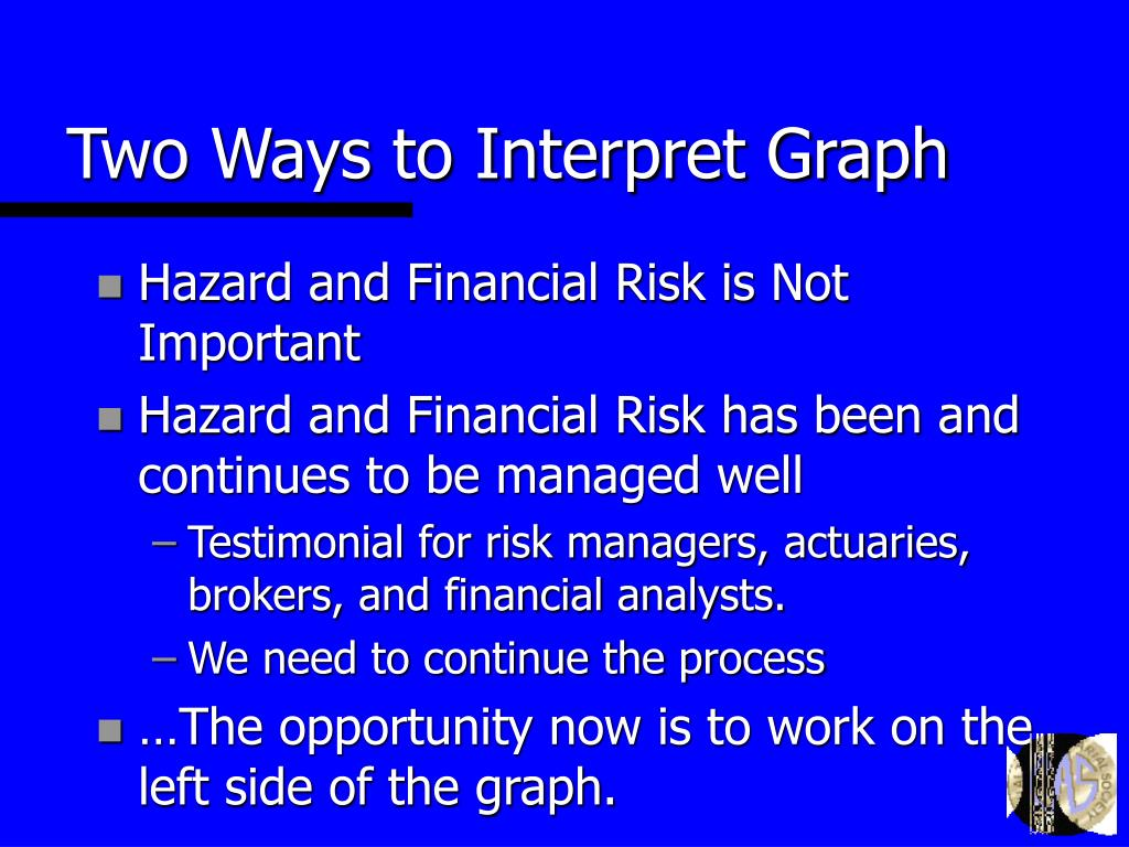 Two Ways to Interpret Graph