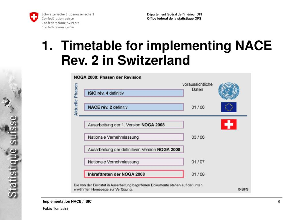 Timetable for implementing NACE Rev. 2 in Switzerland