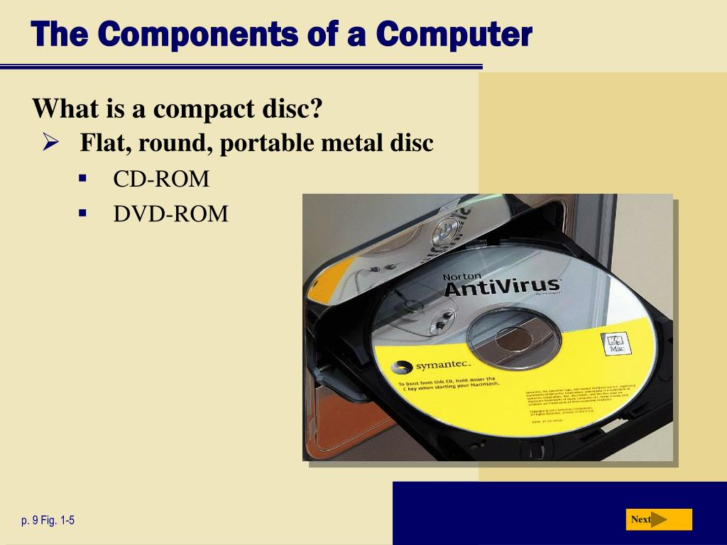 The Components of a Computer