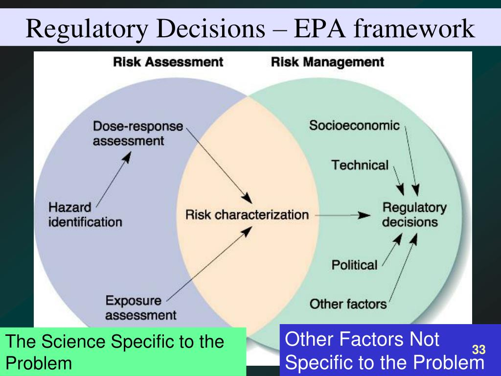Regulatory Decisions – EPA framework