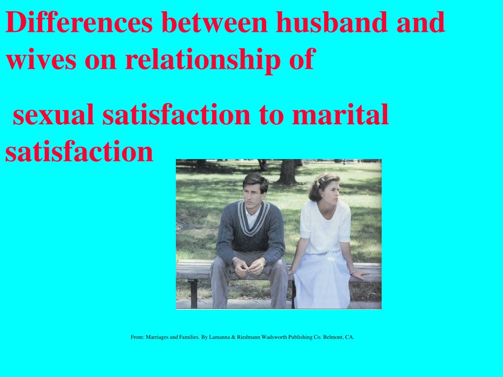 Differences between husband and wives on relationship of