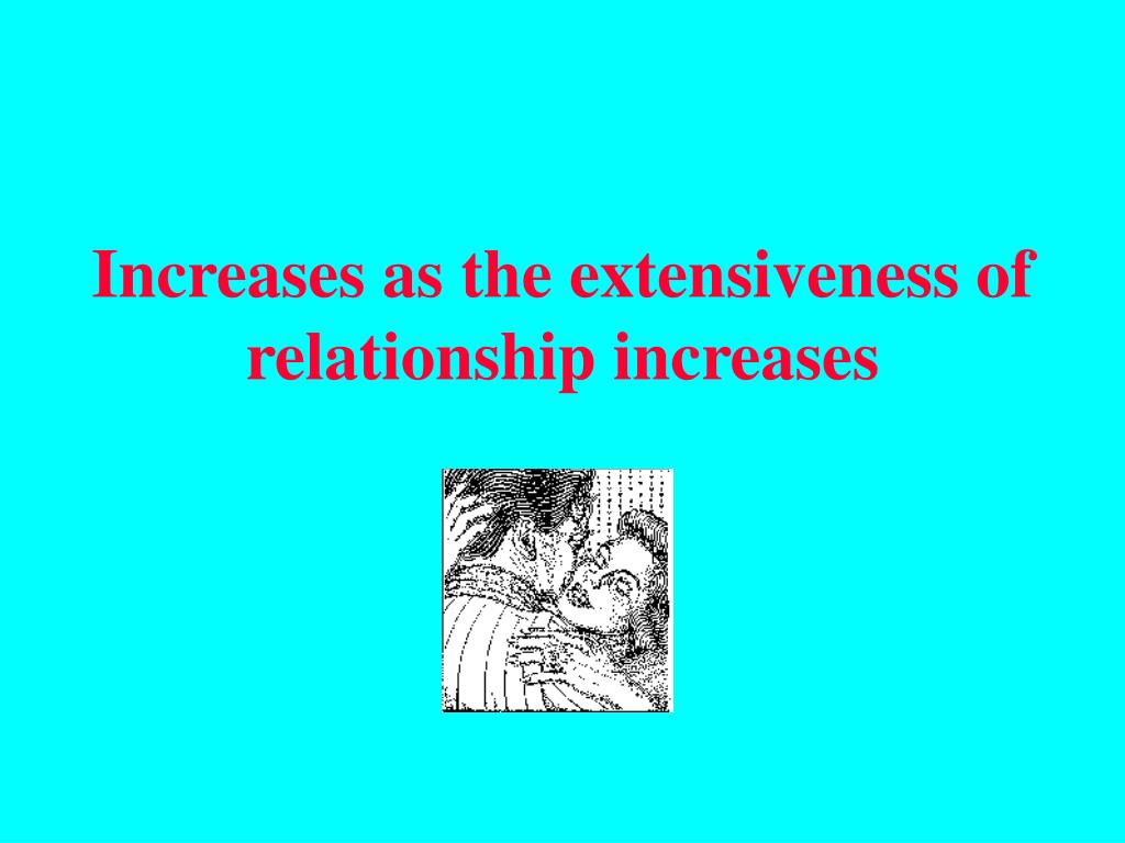 Increases as the extensiveness of relationship increases