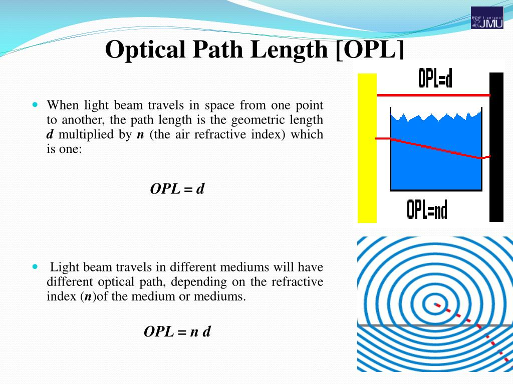 Optical Path Length [OPL]