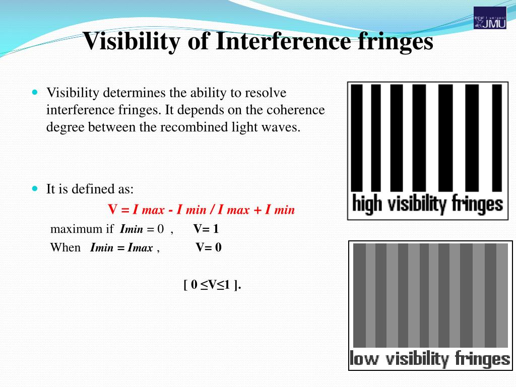 Visibility of Interference fringes