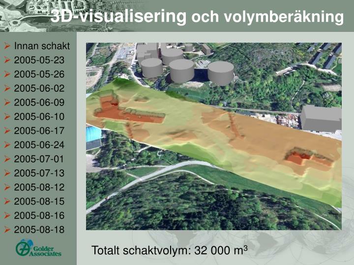 3D-visualisering