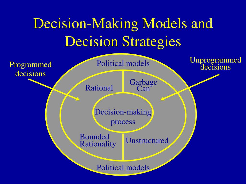 decision making strategies Motivation and decision-making process in managing change within the organization andrea pohankov.