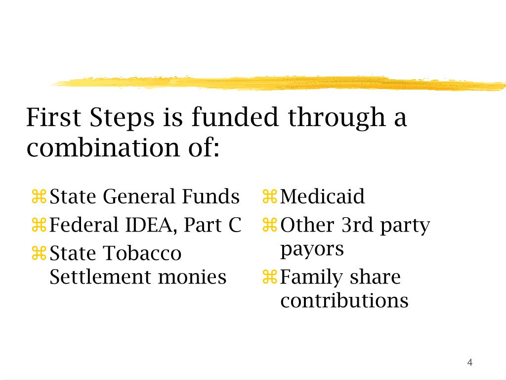 State General Funds
