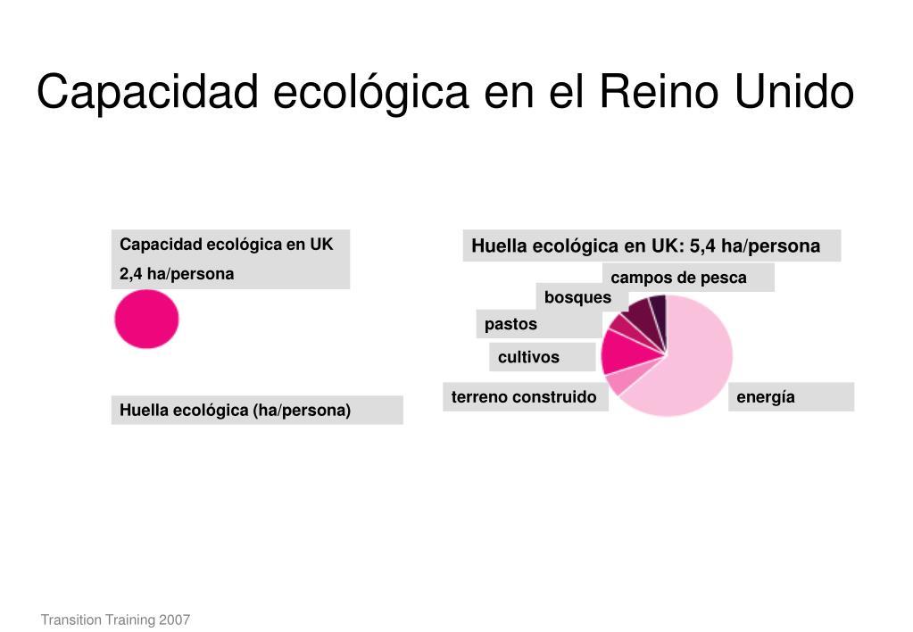 Capacidad ecológica en el Reino Unido