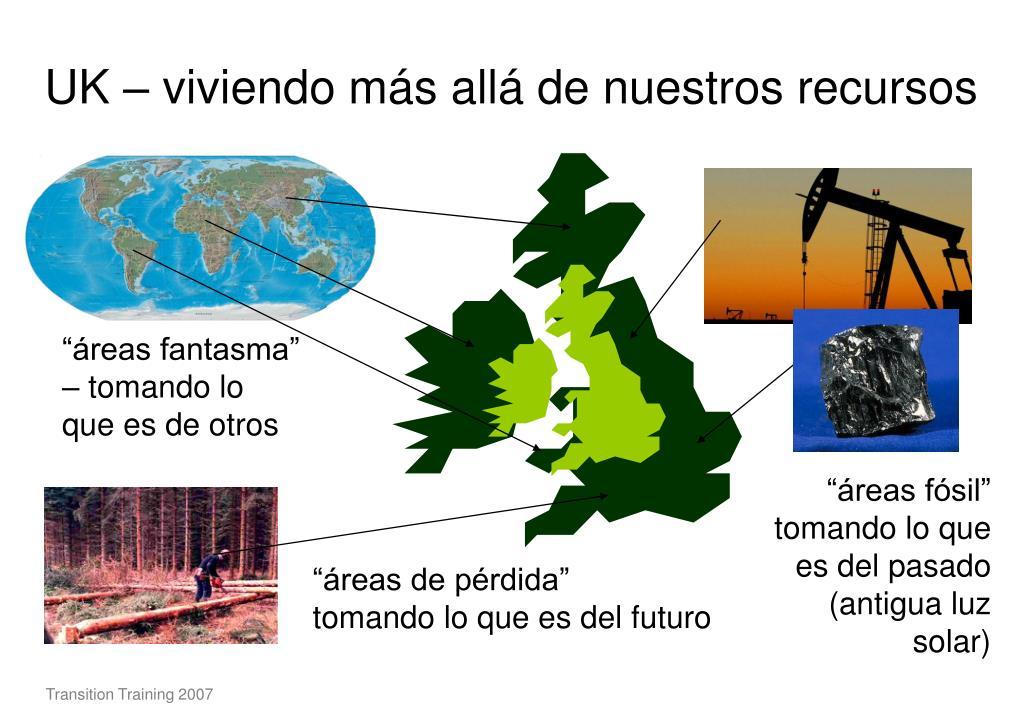 UK – viviendo más allá de nuestros recursos