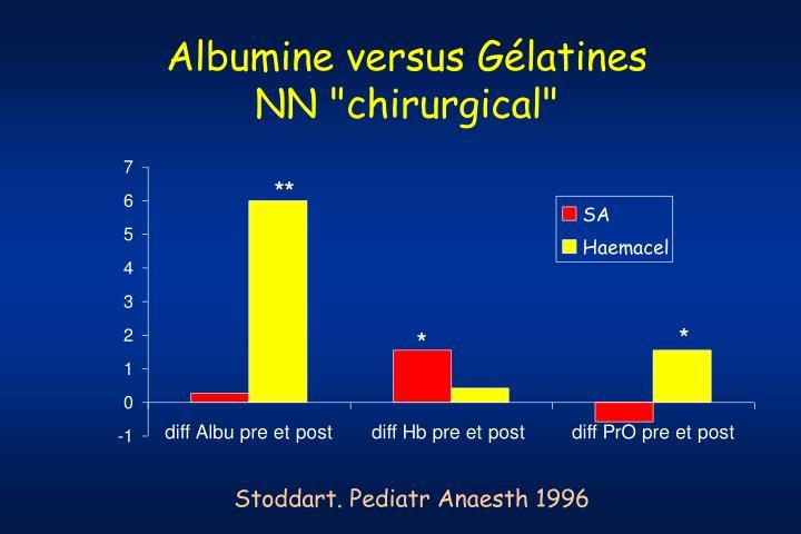 Albumine versus Gélatines