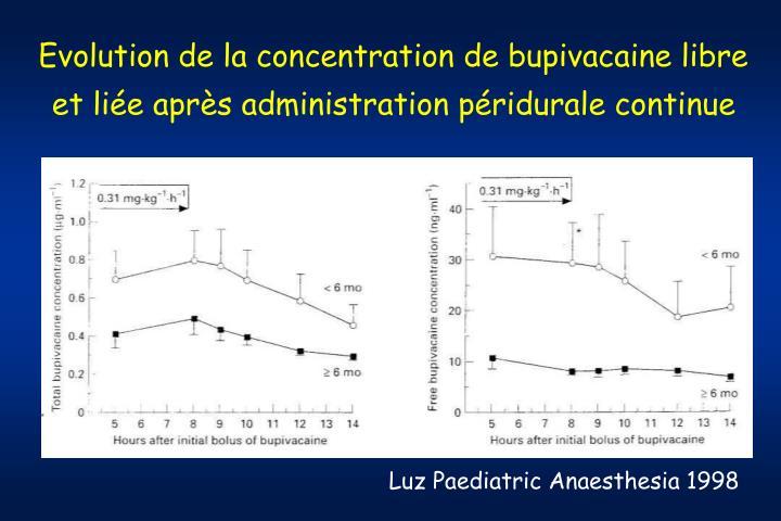 Evolution de la concentration de bupivacaine libre et liée après administration péridurale continue