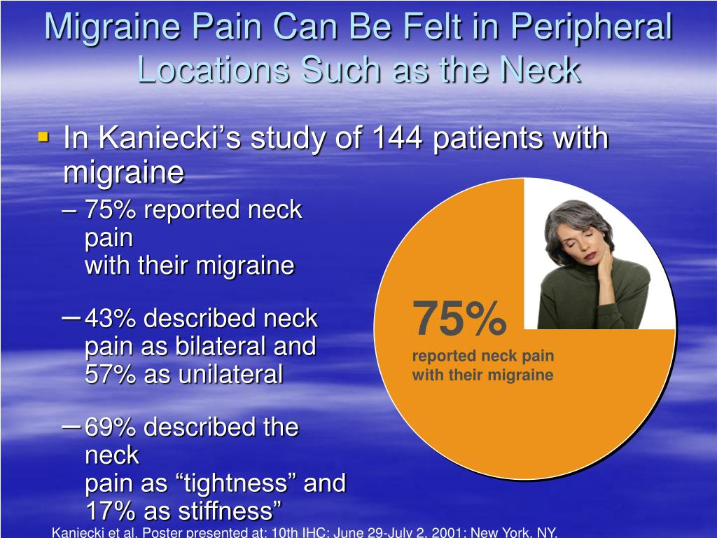 Migraine Pain Can Be Felt in Peripheral Locations Such as the Neck