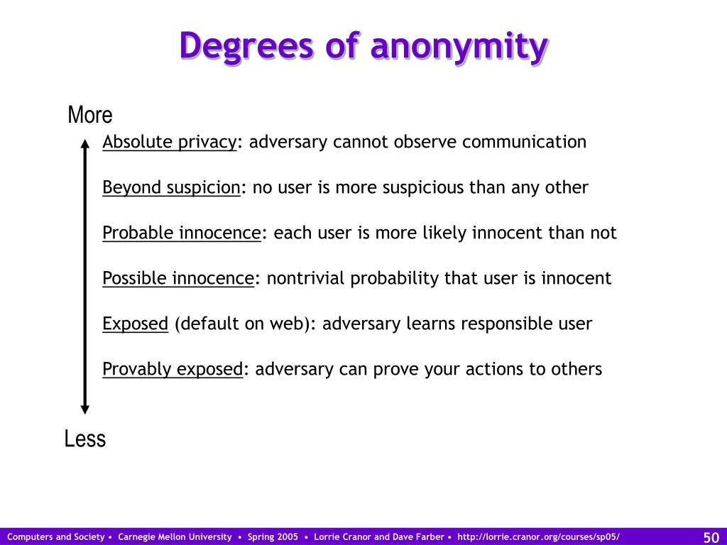 Degrees of anonymity