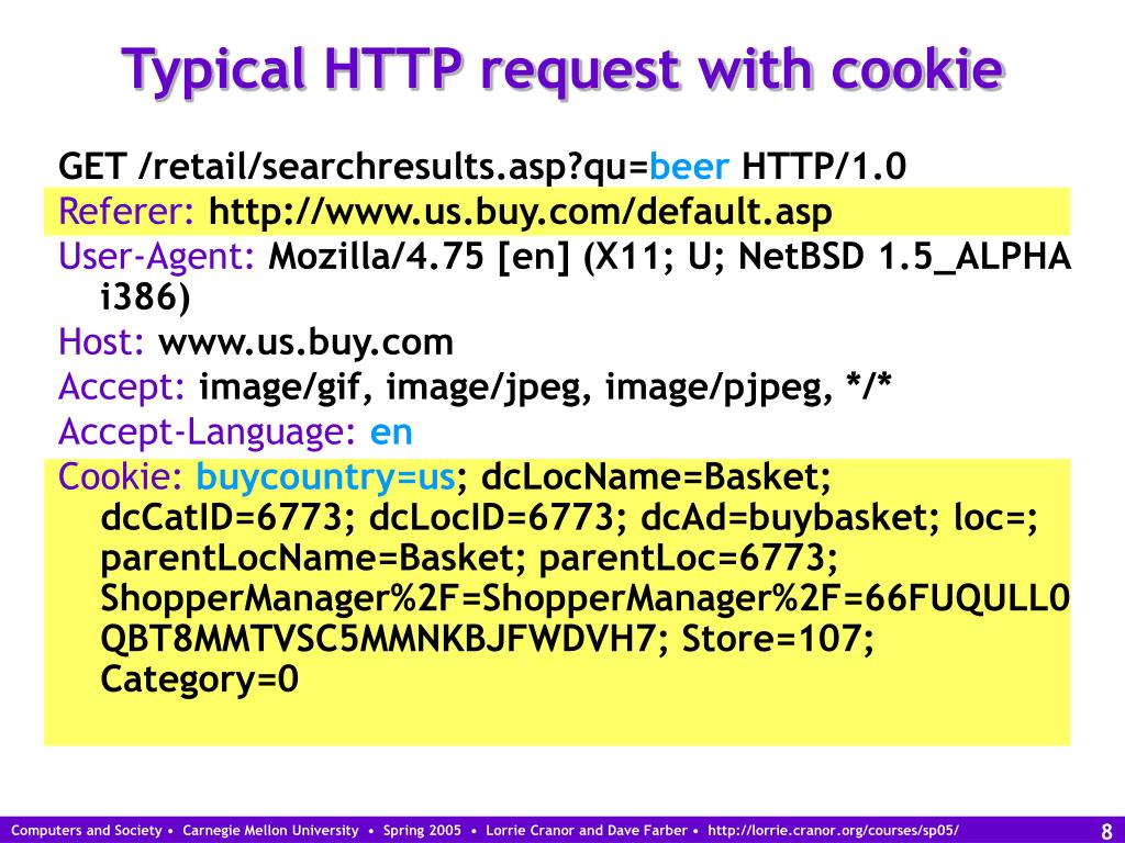 Typical HTTP request with cookie