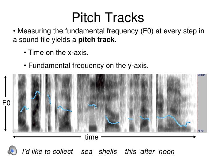 Pitch Tracks