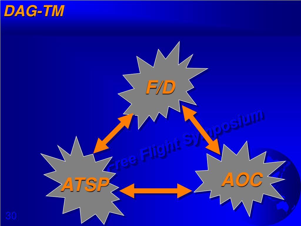 DAG-TM