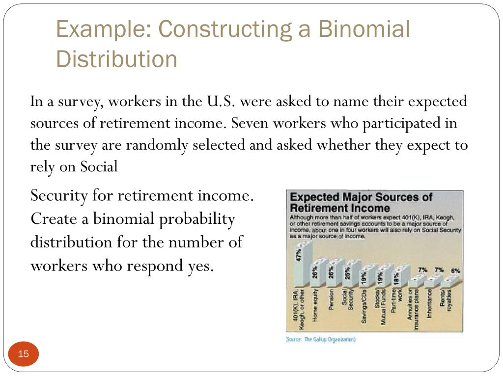 Example: Constructing a Binomial Distribution