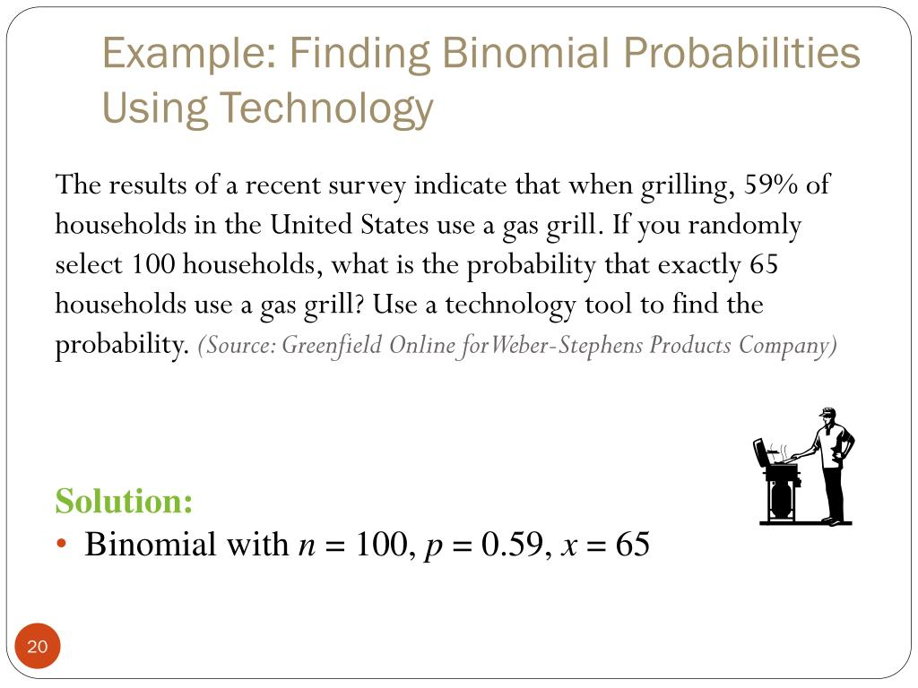 Example: Finding Binomial Probabilities Using Technology