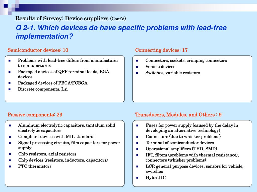 Problems with lead-free differs from manufacturer to manufacturer.