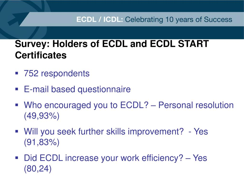 Survey: Holders of ECDL and ECDL START Certificates