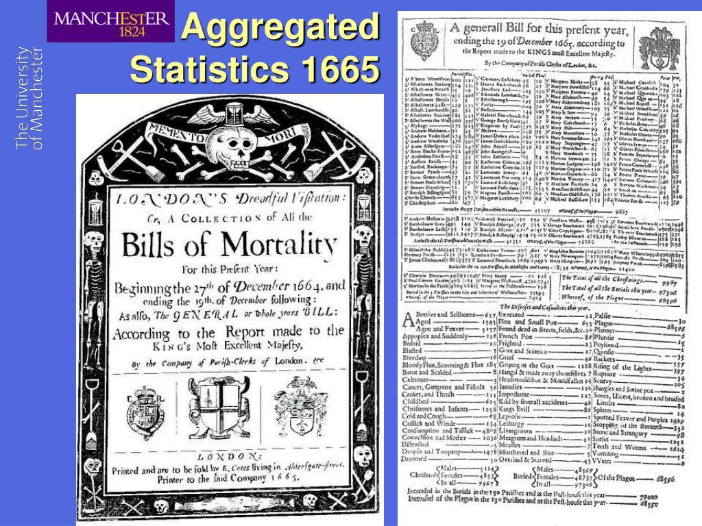 Aggregated Statistics 1665