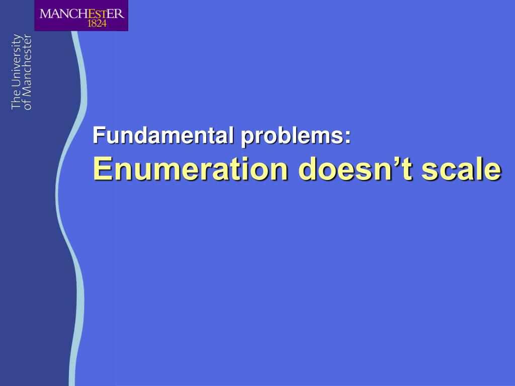 Fundamental problems: