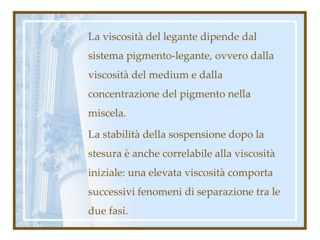 La viscosità del legante dipende dal sistema pigmento-legante, ovvero dalla viscosità del medium e dalla concentrazione del pigmento nella miscela.