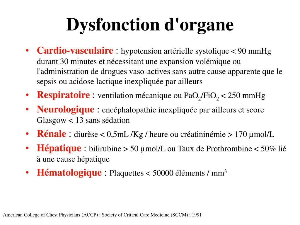 Dysfonction d'organe