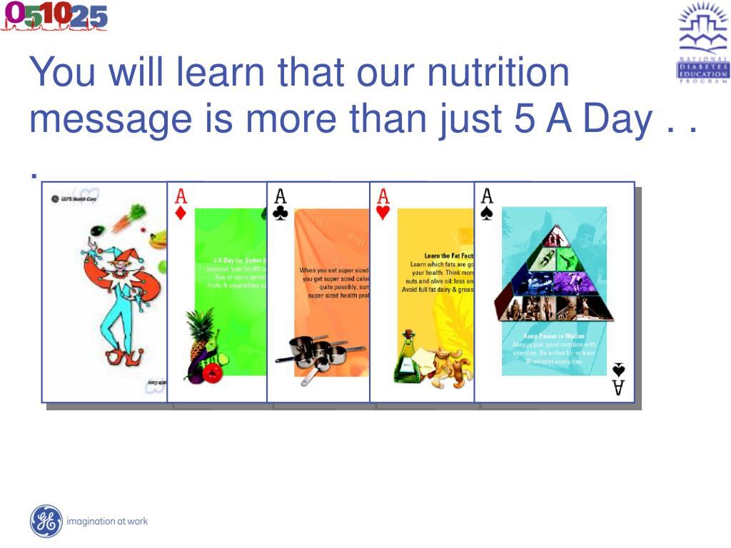 You will learn that our nutrition message is more than just 5 A Day . . .
