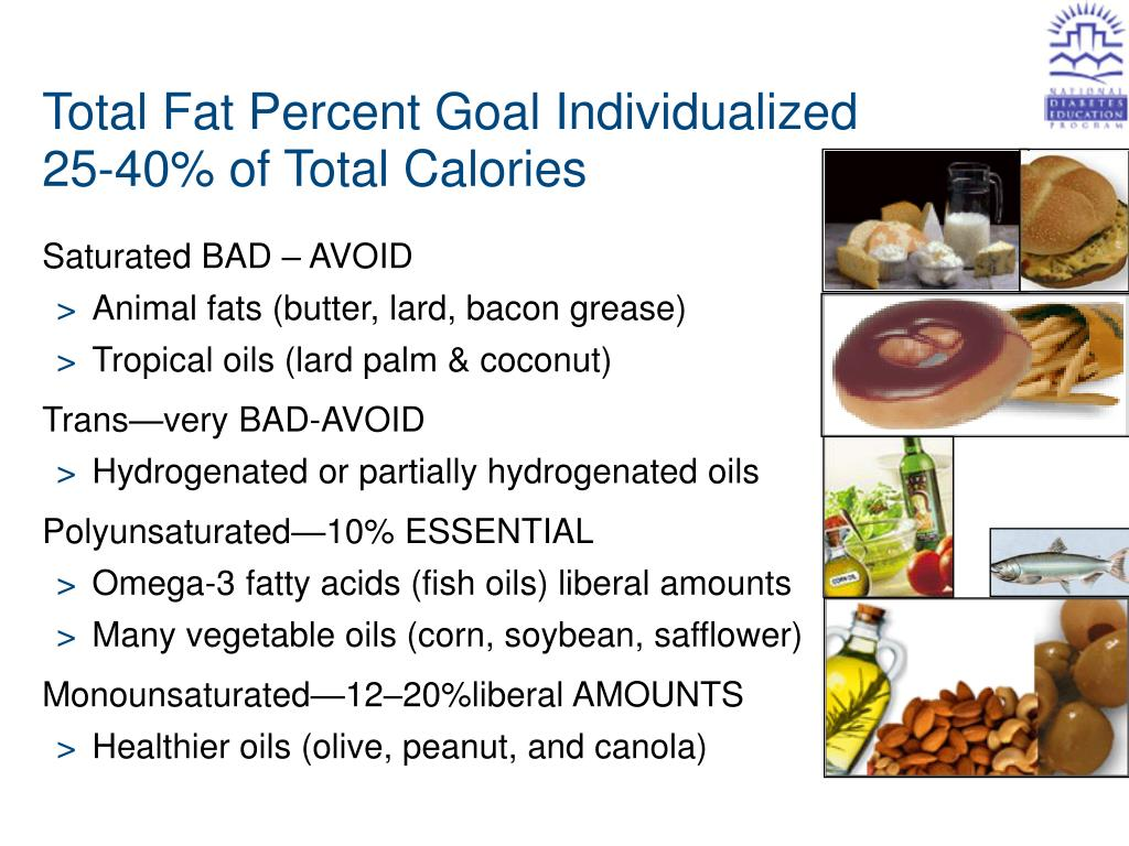 Total Fat Percent Goal Individualized