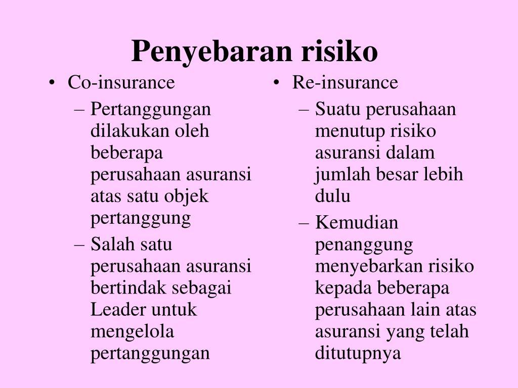 Co-insurance