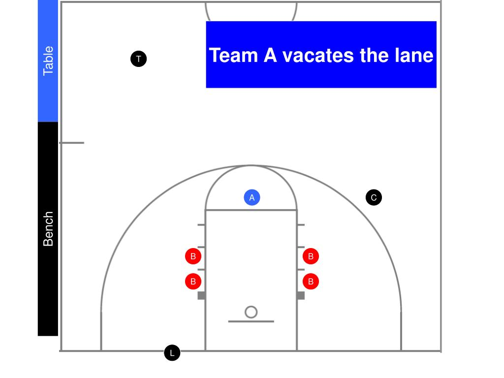 Team A vacates the lane