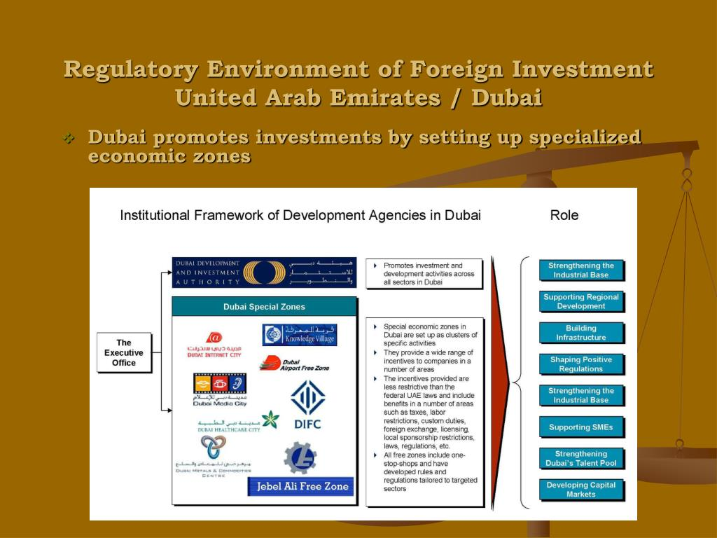 Regulatory Environment of Foreign Investment